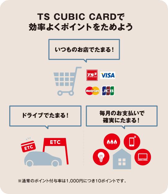TS CUBIC CARDで効率よくポイントをためよう
